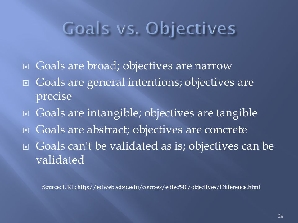  Goals are broad; objectives are narrow  Goals are general intentions; objectives are precise  Goals are intangible; objectives are tangible  Goals are abstract; objectives are concrete  Goals can t be validated as is; objectives can be validated Source: URL: http://edweb.sdsu.edu/courses/edtec540/objectives/Difference.html 24