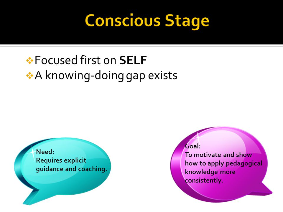  Focused first on SELF  A knowing-doing gap exists Goal: To motivate and show how to apply pedagogical knowledge more consistently.