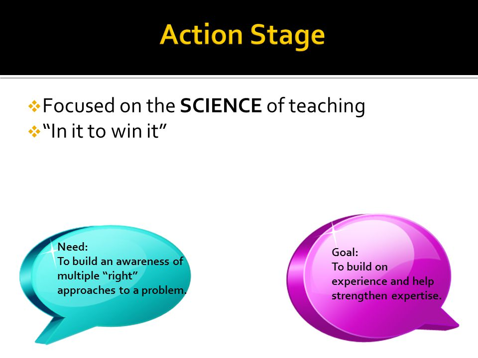  Focused on the SCIENCE of teaching  In it to win it Goal: To build on experience and help strengthen expertise.