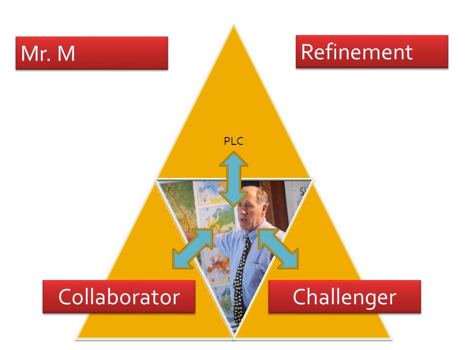 Mr. M Refinement Challenger Collaborator