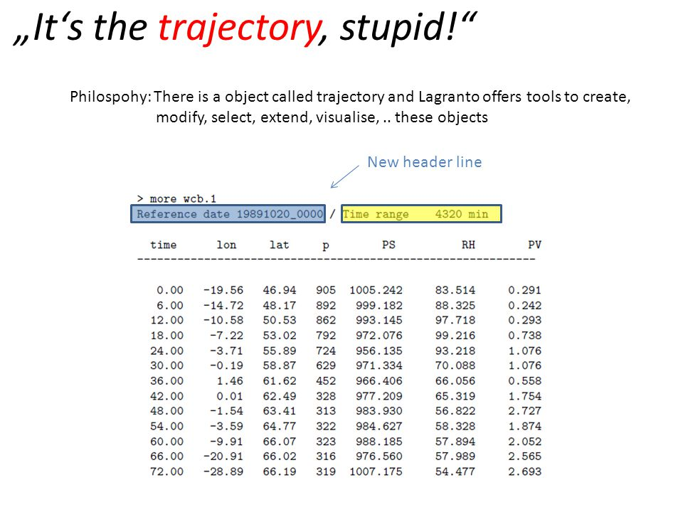 """It's the trajectory, stupid! Philospohy: There is a object called trajectory and Lagranto offers tools to create, modify, select, extend, visualise,.."