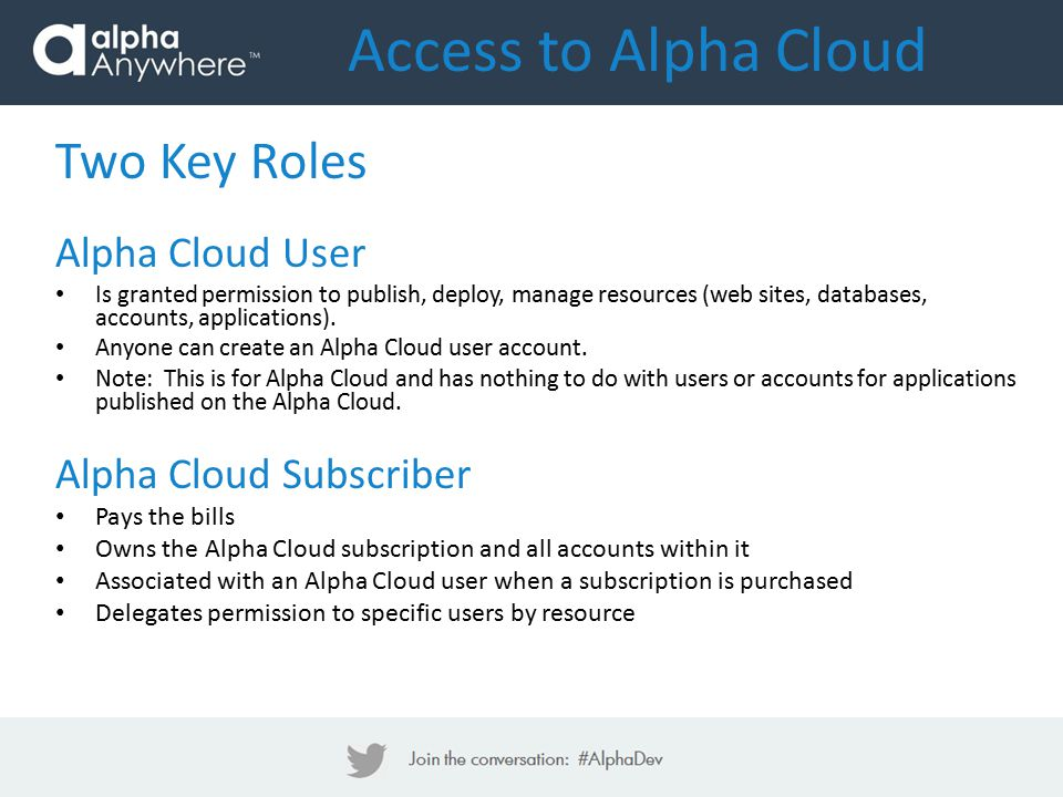 Two Key Roles Alpha Cloud User Is granted permission to publish, deploy, manage resources (web sites, databases, accounts, applications).