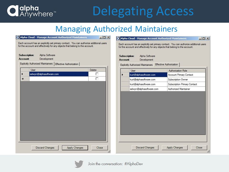 Delegating Access Managing Authorized Maintainers