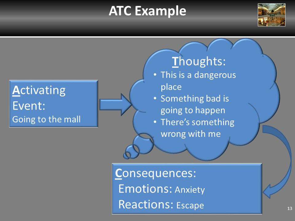 Activating Event: Going to the mall Thoughts: This is a dangerous place Something bad is going to happen There's something wrong with me Consequences: Emotions: Anxiety Reactions: Escape ATC Example 13