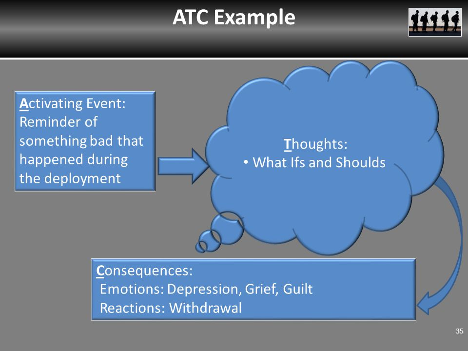 Thoughts: What Ifs and Shoulds Consequences: Emotions: Depression, Grief, Guilt Reactions: Withdrawal ATC Example Activating Event: Reminder of something bad that happened during the deployment 35
