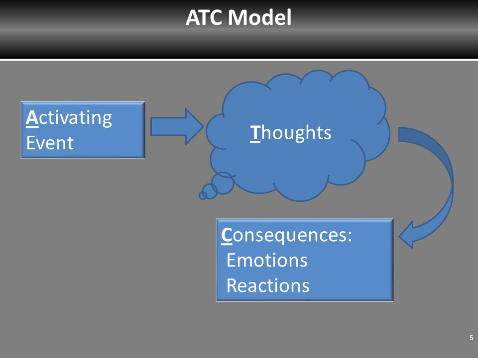 Activating Event Thoughts Consequences: Emotions Reactions ATC Model 5