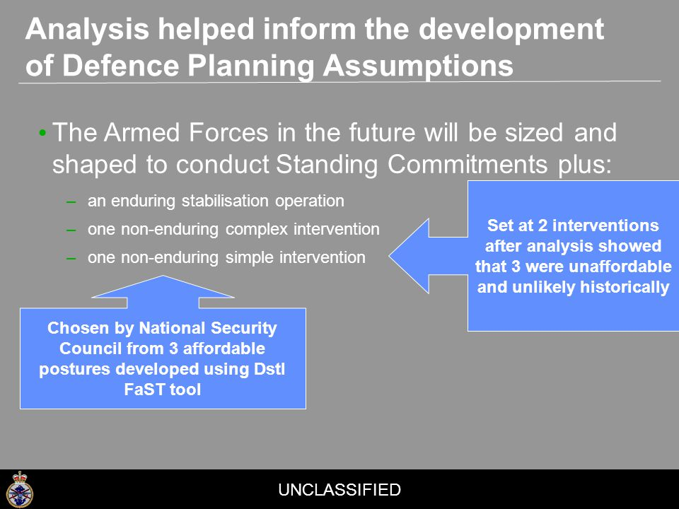 UNCLASSIFIED The Armed Forces in the future will be sized and shaped to conduct Standing Commitments plus: –an enduring stabilisation operation –one non-enduring complex intervention –one non-enduring simple intervention Chosen by National Security Council from 3 affordable postures developed using Dstl FaST tool Set at 2 interventions after analysis showed that 3 were unaffordable and unlikely historically Analysis helped inform the development of Defence Planning Assumptions