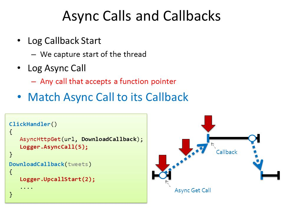 Async Get Call Callback Async Calls and Callbacks Log Callback Start – We capture start of the thread Log Async Call – Any call that accepts a functio