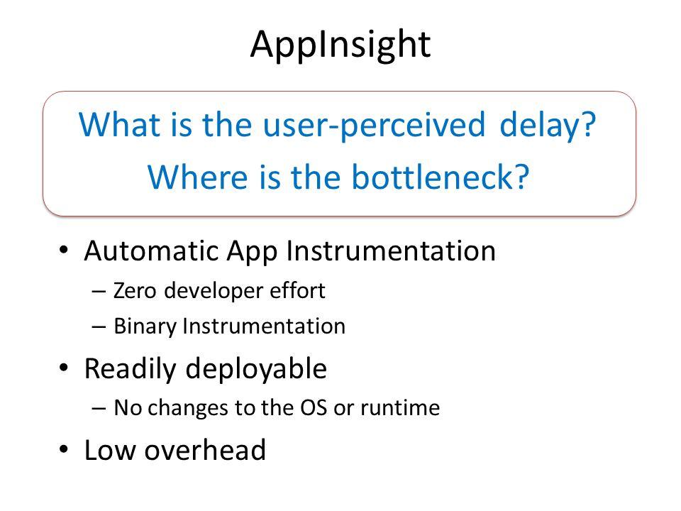 App Instrumenter App Instrumented App Store Downloads Analysis Developer Feedback Developer Feedback Server Traces Developer