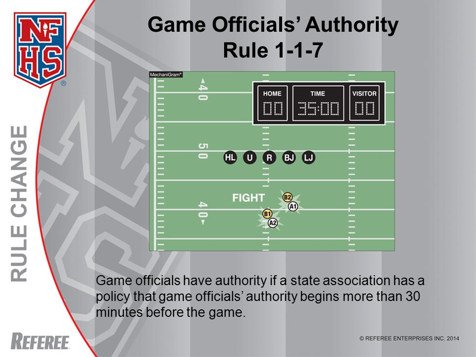 © REFEREE ENTERPISES INC. 2012 Game Officials' Authority Rule 1-1-7 Game officials have authority if a state association has a policy that game offici