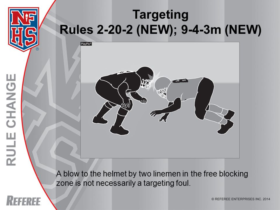 © REFEREE ENTERPISES INC. 2012 Targeting Rules 2-20-2 (NEW); 9-4-3m (NEW) A blow to the helmet by two linemen in the free blocking zone is not necessa