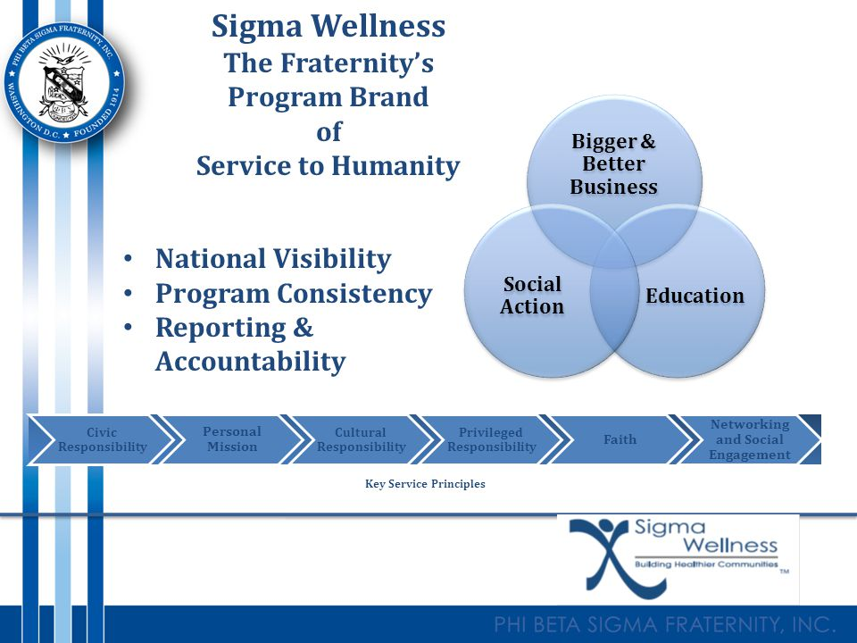 Bigger & Better Business Education Social Action Sigma Wellness The Fraternity's Program Brand of Service to Humanity Civic Responsibility Personal Mission Cultural Responsibility Privileged Responsibility Faith Networking and Social Engagement National Visibility Program Consistency Reporting & Accountability Key Service Principles