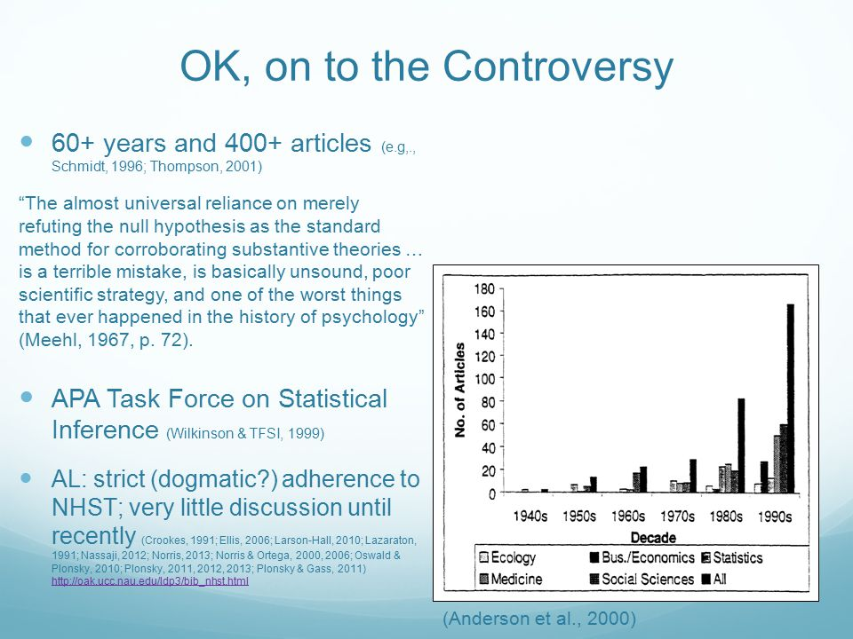 OK, on to the Controversy (Anderson et al., 2000) 60+ years and 400+ articles (e.g,., Schmidt, 1996; Thompson, 2001) The almost universal reliance on merely refuting the null hypothesis as the standard method for corroborating substantive theories … is a terrible mistake, is basically unsound, poor scientific strategy, and one of the worst things that ever happened in the history of psychology (Meehl, 1967, p.