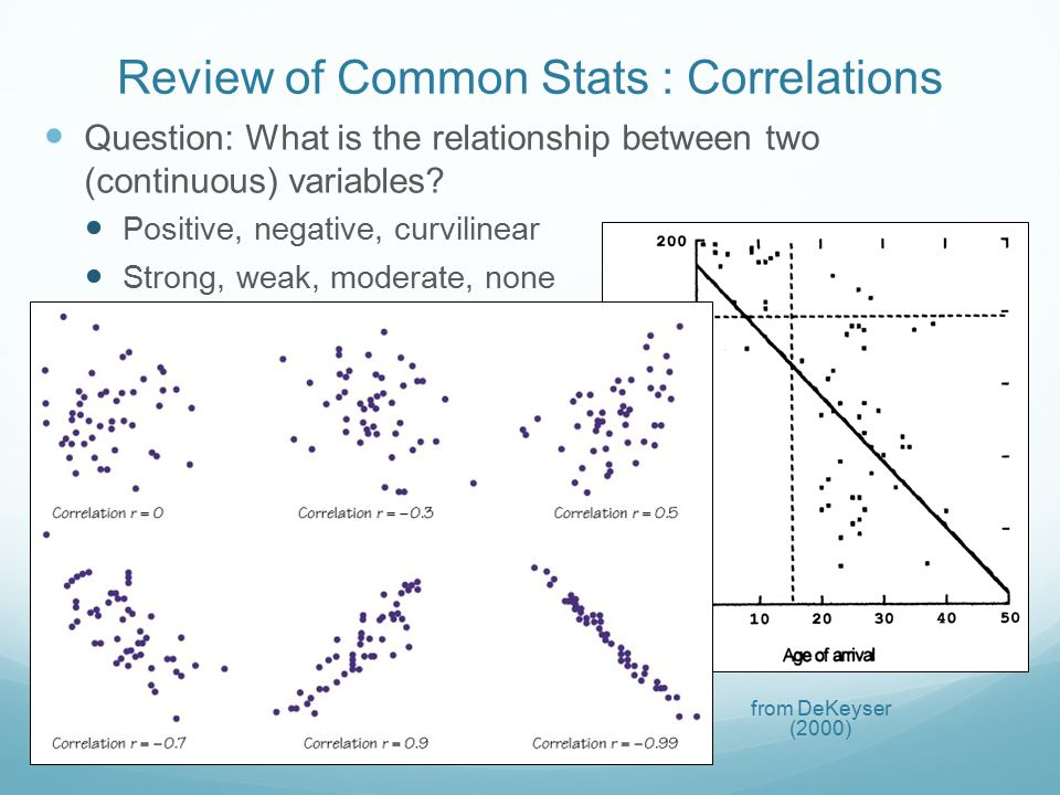 Review of Common Stats : Correlations from DeKeyser (2000) Question: What is the relationship between two (continuous) variables.
