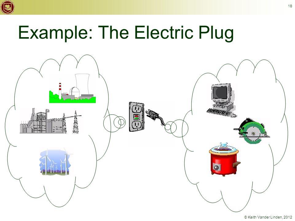 © Keith Vander Linden, 2012 18 Example: The Electric Plug
