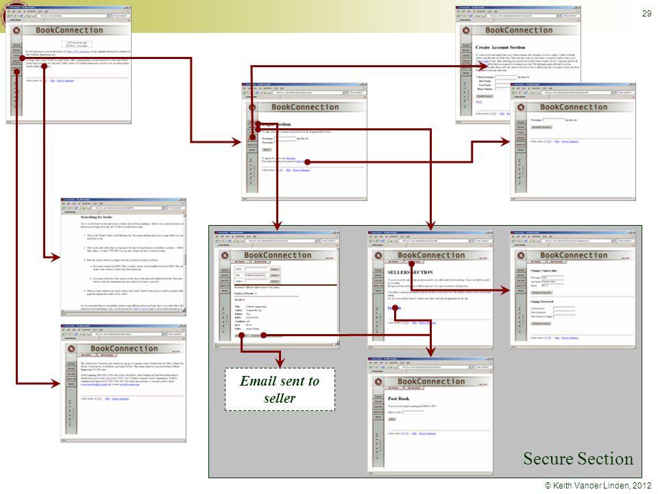 © Keith Vander Linden, 2012 29 Secure Section Email sent to seller