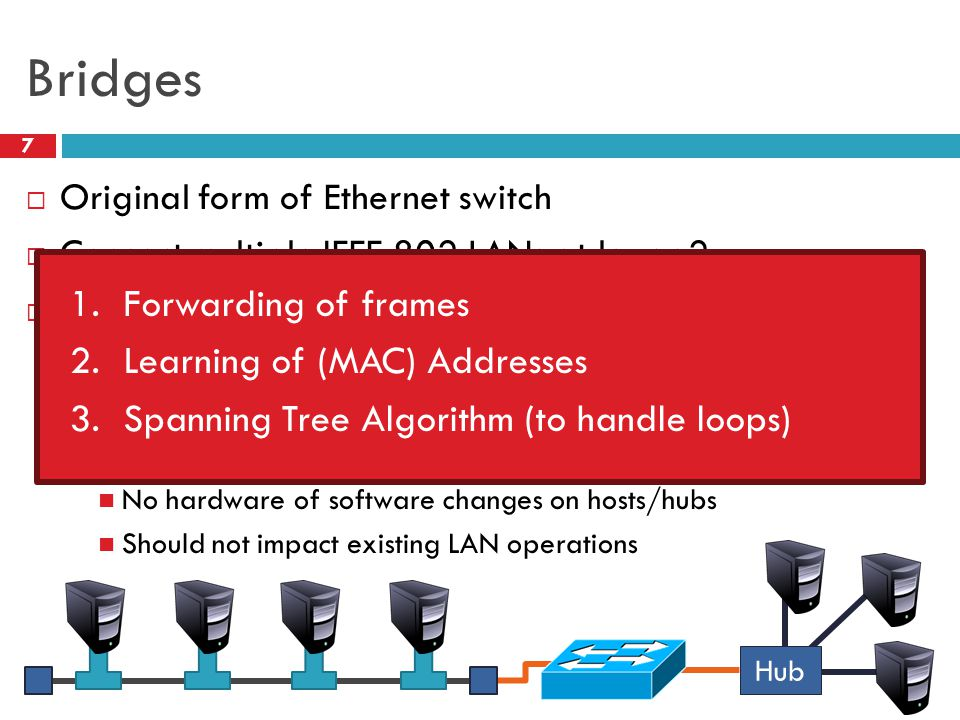 Bridges 7  Original form of Ethernet switch  Connect multiple IEEE 802 LANs at layer 2  Goals  Reduce the collision domain  Complete transparency Plug-and-play, self-configuring No hardware of software changes on hosts/hubs Should not impact existing LAN operations Hub 1.Forwarding of frames 2.Learning of (MAC) Addresses 3.Spanning Tree Algorithm (to handle loops)