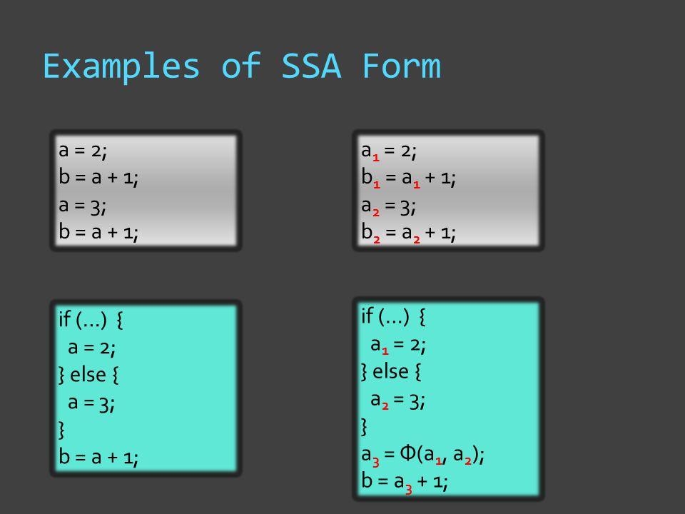 Examples of SSA Form a = 2; b = a + 1; a = 3; b = a + 1; a 1 = 2; b 1 = a 1 + 1; a 2 = 3; b 2 = a 2 + 1; if (…) { a = 2; } else { a = 3; } b = a + 1; if (…) { a 1 = 2; } else { a 2 = 3; } a 3 = Φ(a 1, a 2 ); b = a 3 + 1;