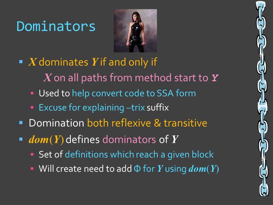 Dominator Tree Example START a b c d END START CFG DT