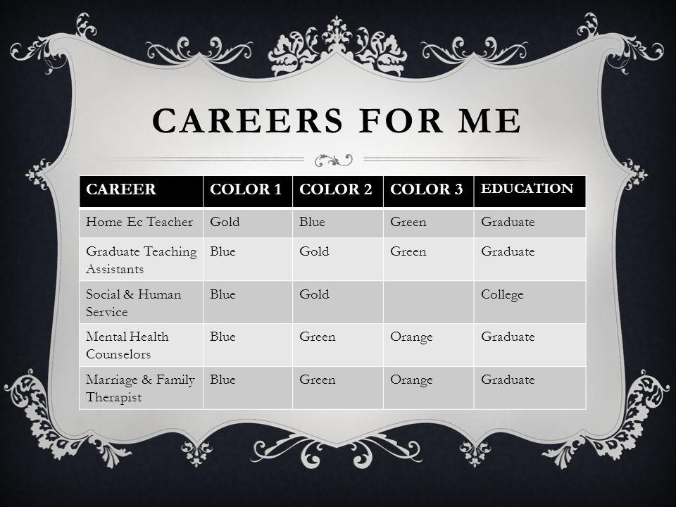 CAREERS FOR ME CAREERCOLOR 1COLOR 2COLOR 3 EDUCATION Home Ec TeacherGoldBlueGreenGraduate Graduate Teaching Assistants BlueGoldGreenGraduate Social &