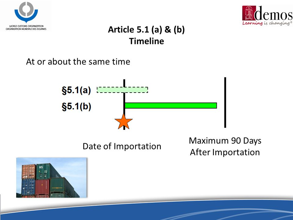 Article 5.1 (a) & (b) Timeline At or about the same time Date of Importation Maximum 90 Days After Importation