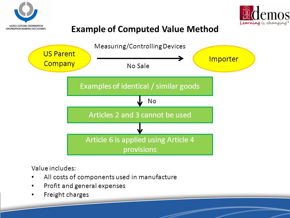 Example of Computed Value Method US Parent Company Importer No Sale Examples of identical / similar goods Articles 2 and 3 cannot be used Article 6 is applied using Article 4 provisions Value includes: All costs of components used in manufacture Profit and general expenses Freight charges Measuring/Controlling Devices No