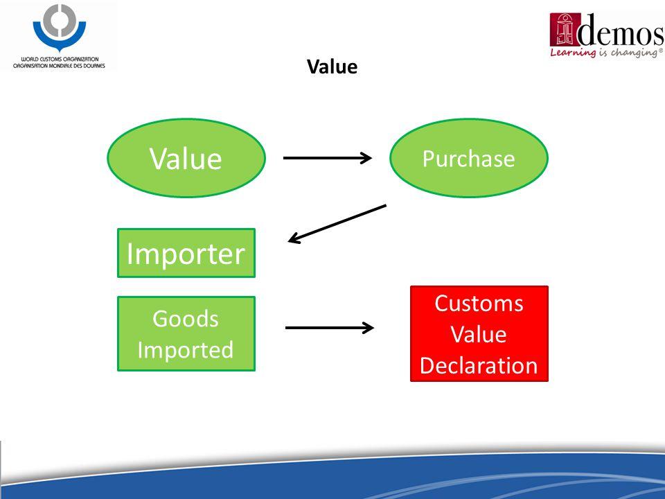 Example Sales QuantityUnit Price 5 units.65 c.u.20 units.95 c.u.