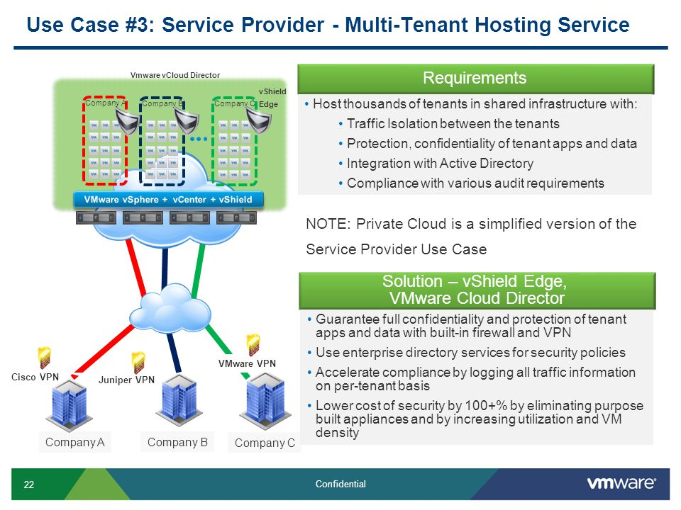 22 Confidential Use Case #3: Service Provider - Multi-Tenant Hosting Service Company A Company B Company A Company B Company C Solution – vShield Edge, VMware Cloud Director Guarantee full confidentiality and protection of tenant apps and data with built-in firewall and VPN Use enterprise directory services for security policies Accelerate compliance by logging all traffic information on per-tenant basis Lower cost of security by 100+% by eliminating purpose built appliances and by increasing utilization and VM density Requirements Host thousands of tenants in shared infrastructure with: Traffic Isolation between the tenants Protection, confidentiality of tenant apps and data Integration with Active Directory Compliance with various audit requirements Cisco VPN Juniper VPN VMware VPN Vmware vCloud Director vShield Edge NOTE: Private Cloud is a simplified version of the Service Provider Use Case
