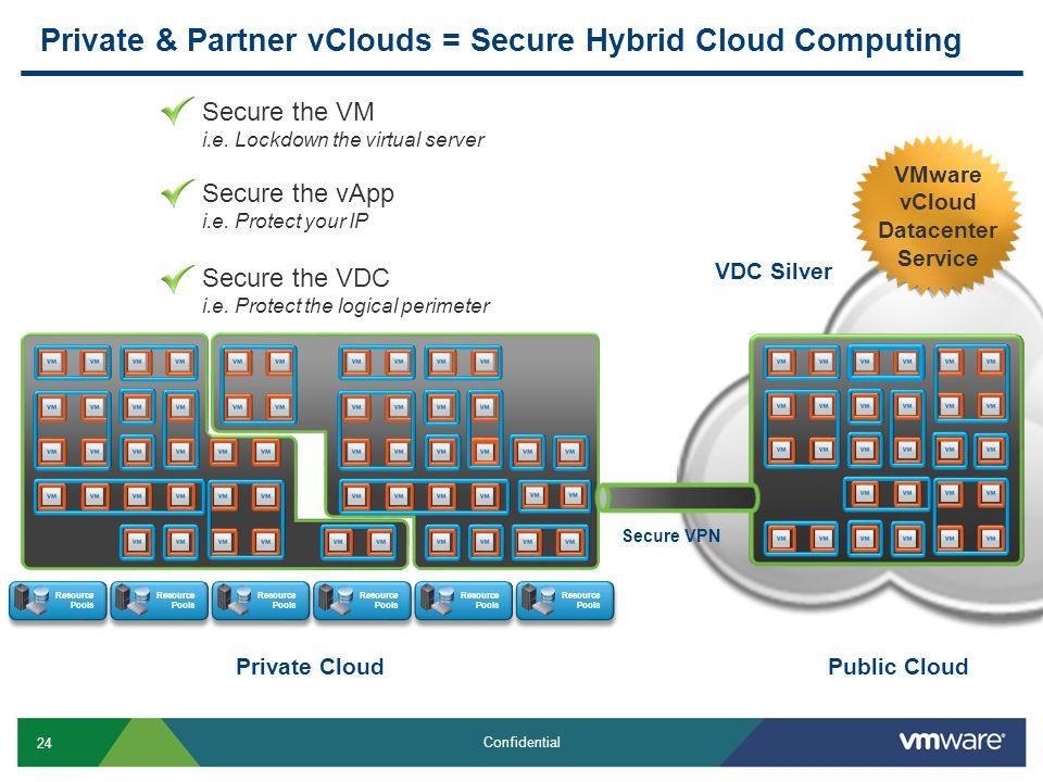 24 Confidential Private & Partner vClouds = Secure Hybrid Cloud Computing Public Cloud VDC Silver Resource Pools Private Cloud Secure VPN VMware vCloud Datacenter Service Secure the VM i.e.