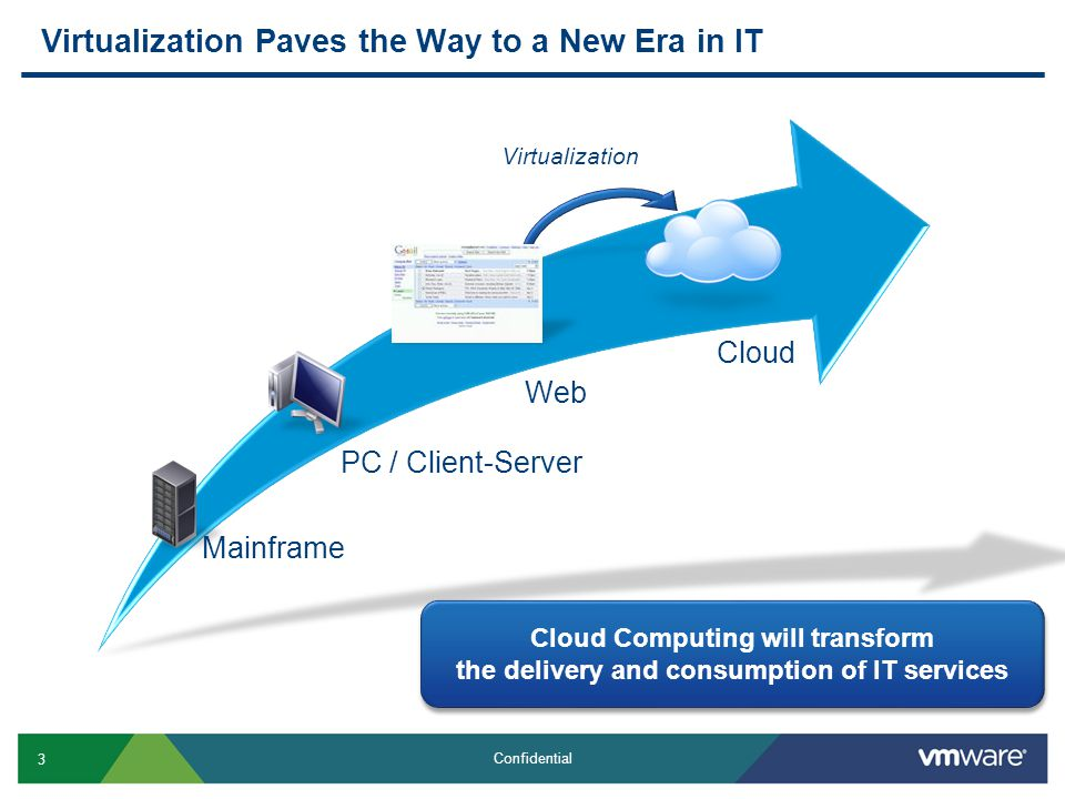 3 Confidential Virtualization Paves the Way to a New Era in IT Mainframe PC / Client-Server Web Cloud Cloud Computing will transform the delivery and consumption of IT services Virtualization