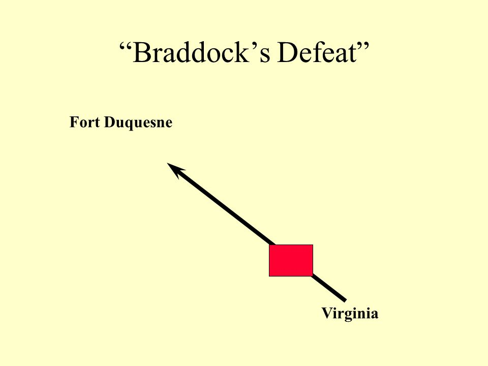 Braddock's Defeat Fort Duquesne Virginia