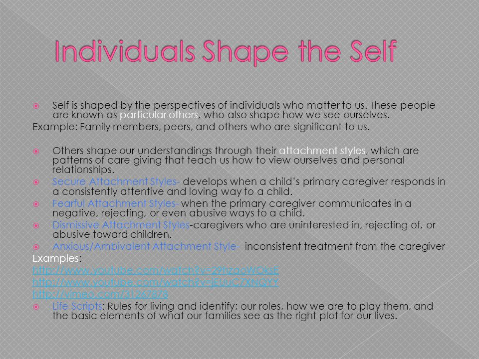  Self is shaped by the perspectives of individuals who matter to us.