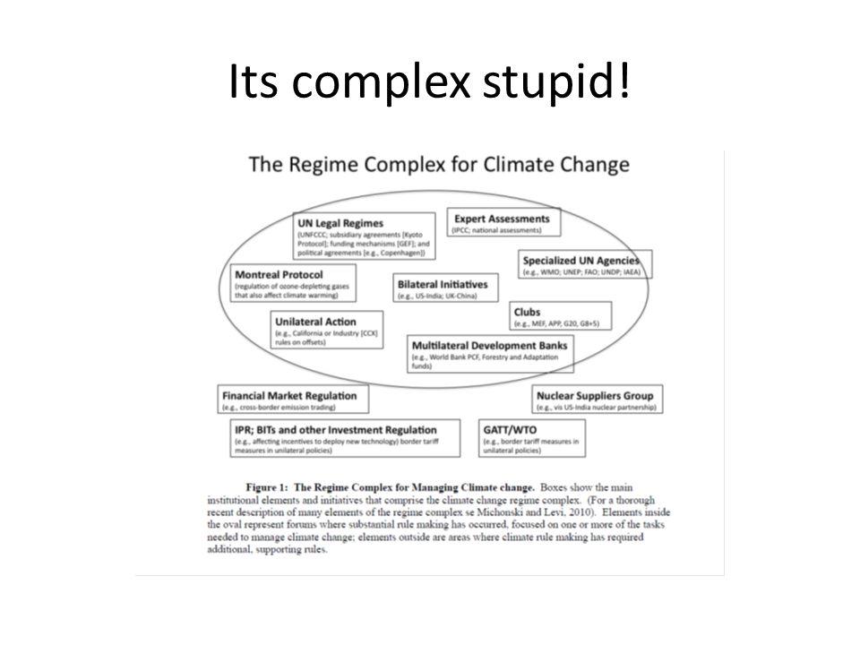 Its complex stupid!