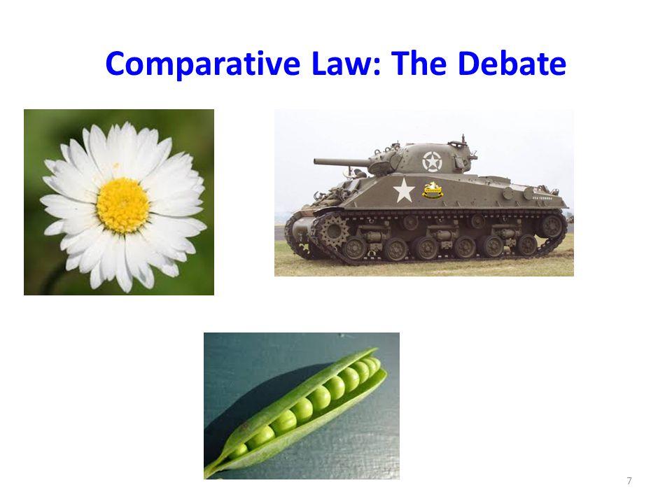 Comparative Law: The Debate 7