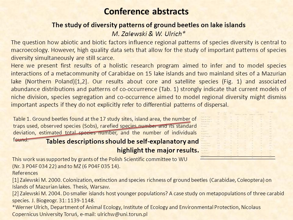 Conference abstracts The study of diversity patterns of ground beetles on lake islands M.