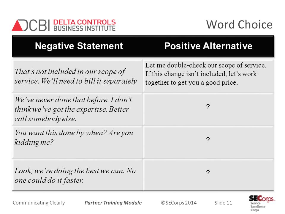 Communicating Clearly Partner Training Module ©SECorps 2014 Slide 11 Word Choice Negative StatementPositive Alternative