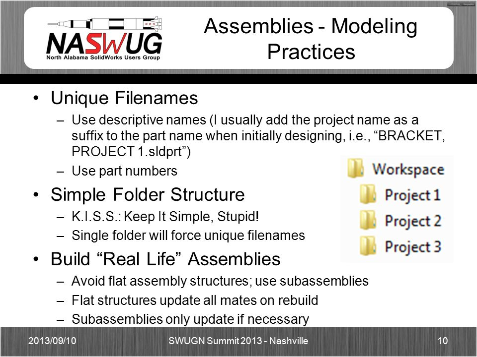 Assemblies - Modeling Practices Unique Filenames –Use descriptive names (I usually add the project name as a suffix to the part name when initially designing, i.e., BRACKET, PROJECT 1.sldprt ) –Use part numbers Simple Folder Structure –K.I.S.S.: Keep It Simple, Stupid.