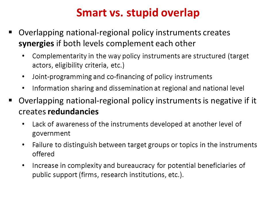 Smart vs.