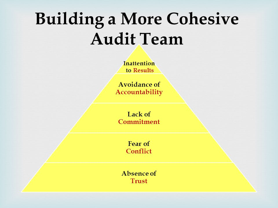 Building a More Cohesive Audit Team Inattention to Results Avoidance of Accountability Lack of Commitment Fear of Conflict Absence of Trust