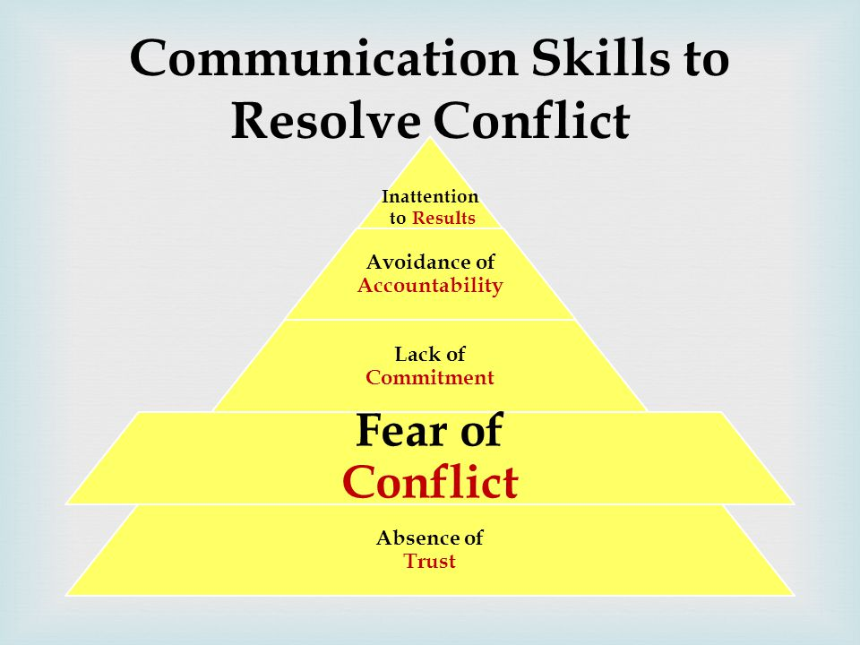 Communication Skills to Resolve Conflict Inattention to Results Avoidance of Accountability Lack of Commitment Fear of Conflict Absence of Trust
