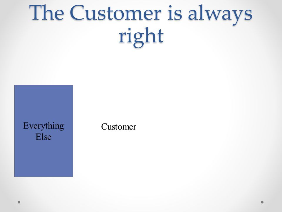 The Customer is always right Everything Else Customer