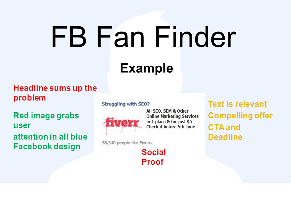FB Fan Finder Example Headline sums up the problem Red image grabs user attention in all blue Facebook design Text is relevant Compelling offer CTA and Deadline Social Proof