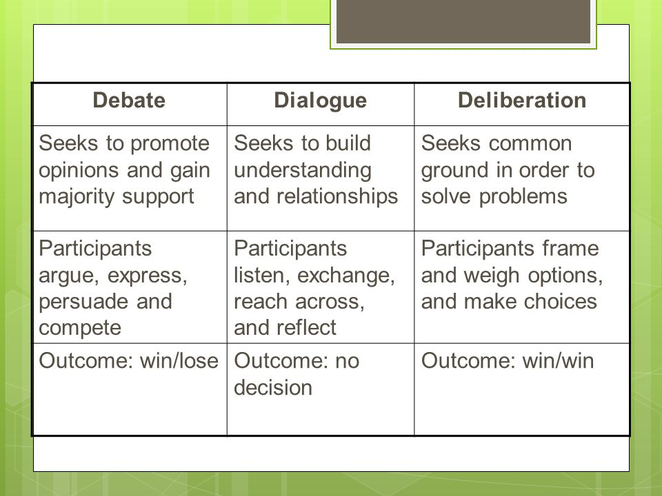 Strategic thinking about engaging folk around adaptation Mapping exercise: 1.