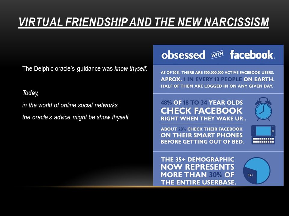 VIRTUAL FRIENDSHIP AND THE NEW NARCISSISM The Delphic oracle's guidance was know thyself.