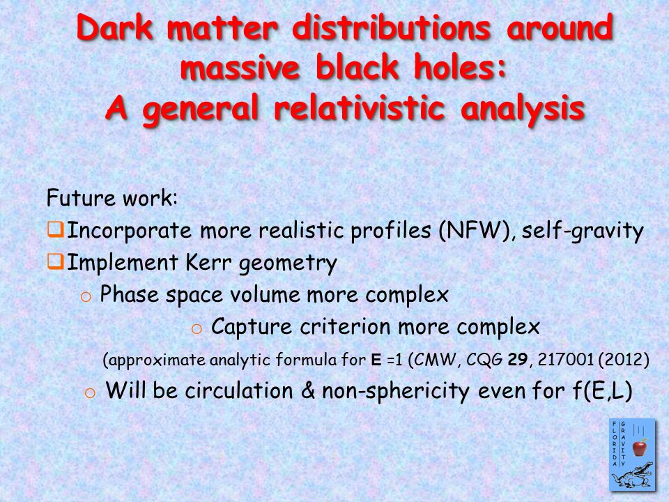 Dark matter distributions around massive black holes: A general relativistic analysis Dark matter distributions around massive black holes: A general relativistic analysis Future work:  Incorporate more realistic profiles (NFW), self-gravity  Implement Kerr geometry o Phase space volume more complex o Capture criterion more complex (approximate analytic formula for E =1 (CMW, CQG 29, 217001 (2012) o Will be circulation & non-sphericity even for f(E,L)