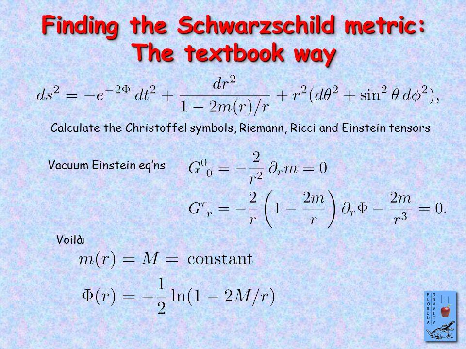 Finding the Schwarzschild metric: The textbook way Finding the Schwarzschild metric: The textbook way Calculate the Christoffel symbols, Riemann, Ricc