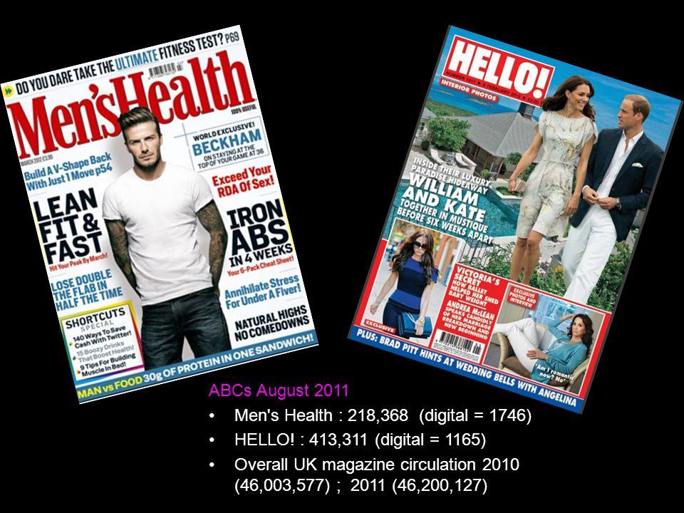 ABCs August 2011 Men s Health : 218,368 (digital = 1746) HELLO.