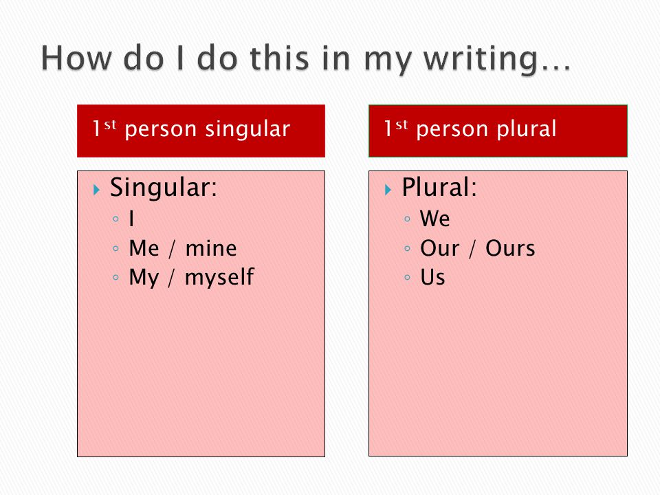 1 st person singular1 st person plural  Singular: ◦ I ◦ Me / mine ◦ My / myself  Plural: ◦ We ◦ Our / Ours ◦ Us