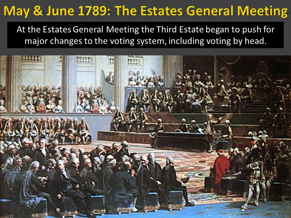 At the Estates General Meeting the Third Estate began to push for major changes to the voting system, including voting by head.