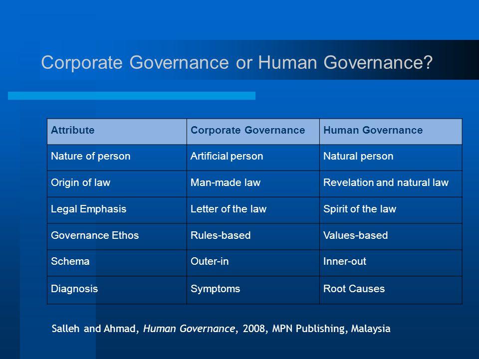 Corporate Governance or Human Governance.